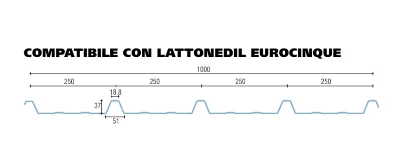 policarbonato microalveolare grecato compatibile con lattonedil eurocinque